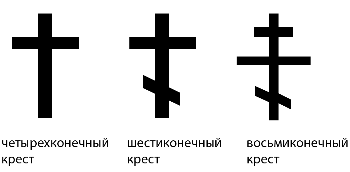 крест четырехконечный, шестиконечный и восьмиконечный